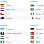 Grupos de los paises, para el mundial.