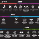 Las fechas de las próximas películas de Marvel y DC hasta 2020