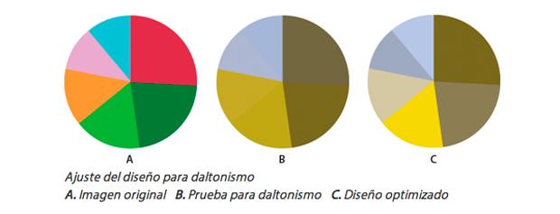 00-pruebas_daltonismo