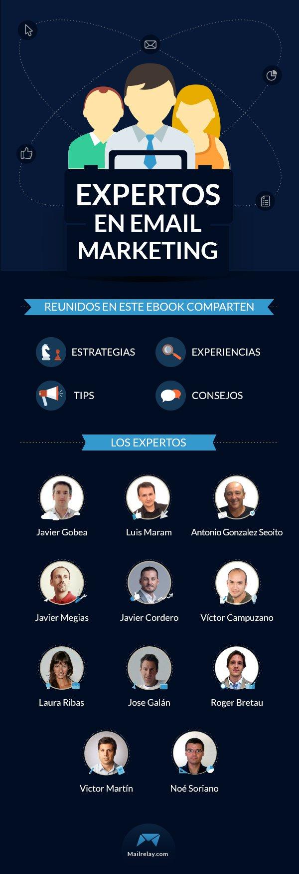 infografia-3er-ebook