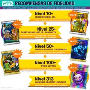 PvZGW2_PlayerLoyaly_infographic